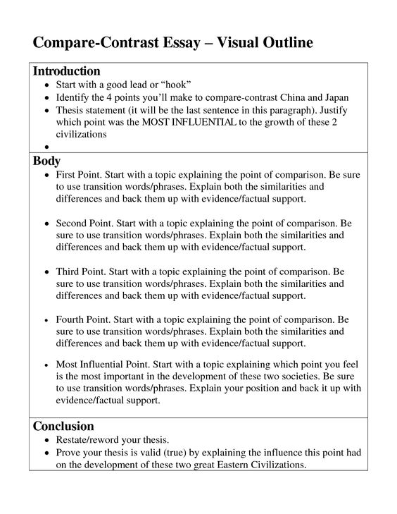 essay with comparison contrast essay the oscillation band comparison  comparison contrast essay the oscillation band comparison contrast essay  english essay introduction example also essay on